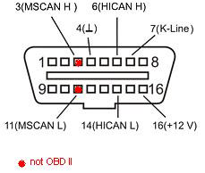 kia navigation wiring diagram with Obd2 Connector Pinout Diagram on Obd2 Connector Pinout Diagram besides Kia Cam Sensor Location in addition Typical Toyota Abs Control Relay Wiring Diagram likewise 918953R105 in addition 2015 Kia Soul Fuse Box Diagram.